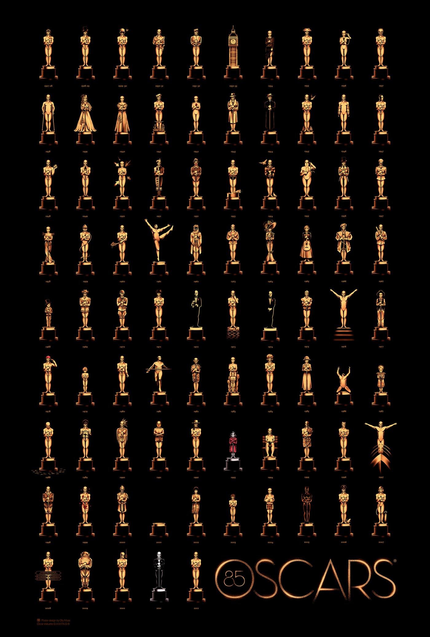 Olly Moss e o 85º Oscar