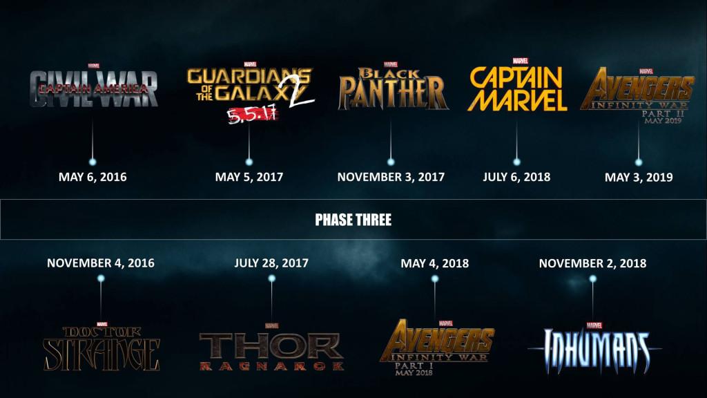 Top 10 Vitralizado 2014: Capitão América 2, Guardiões da Galáxia e a Fase 3 da Marvel no cinema
