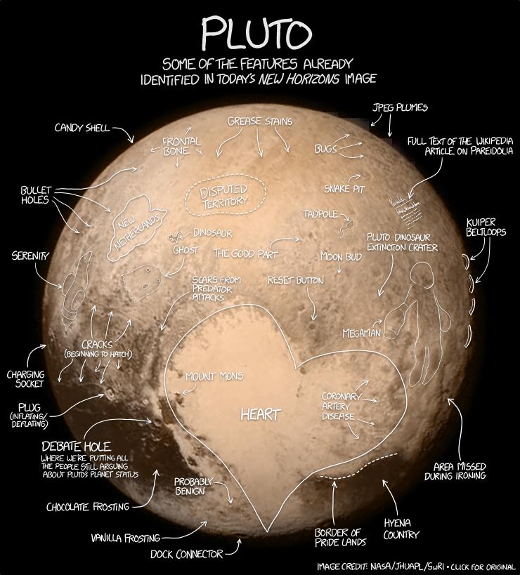 Plutão, por Xkcd