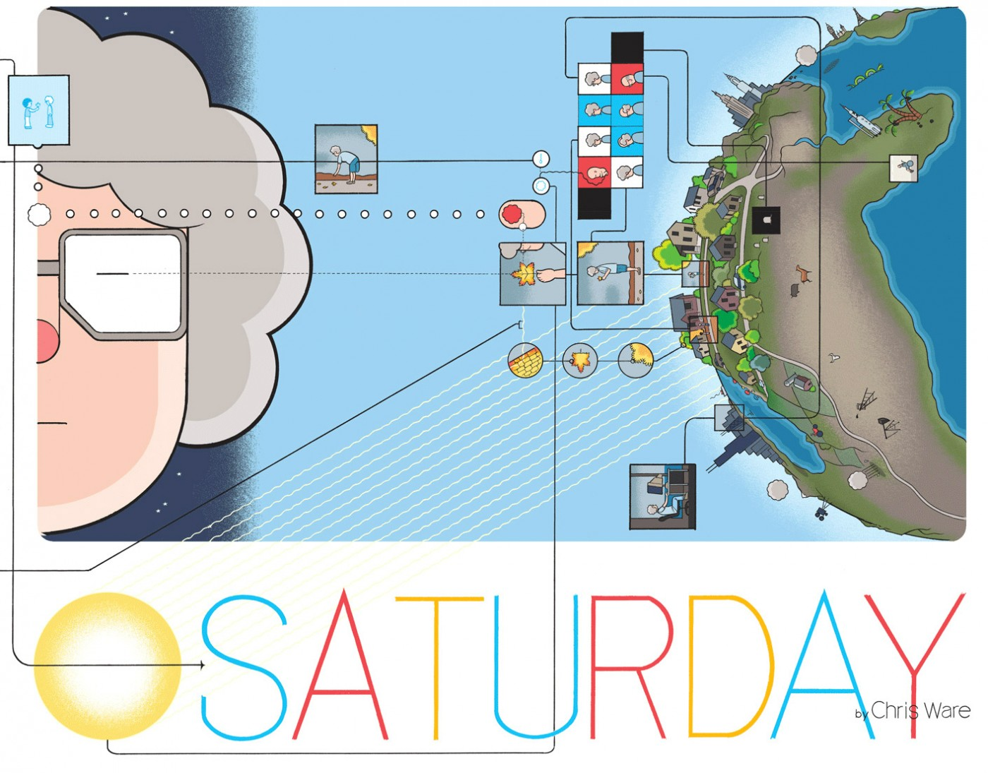 The Last Saturday: a HQ do Chris Ware pro Guardian – O fim?