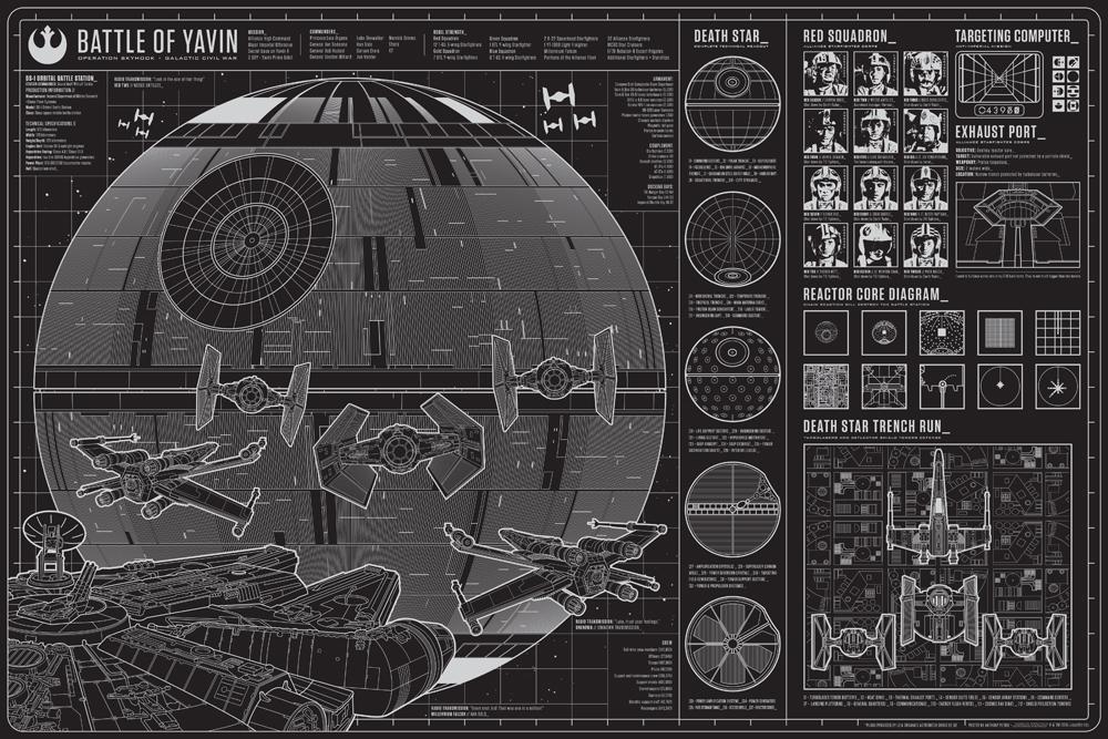 Star Wars, por Anthony Petrie